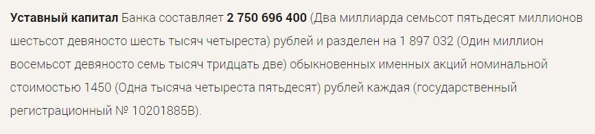 Уставной капитал Фора-Банка