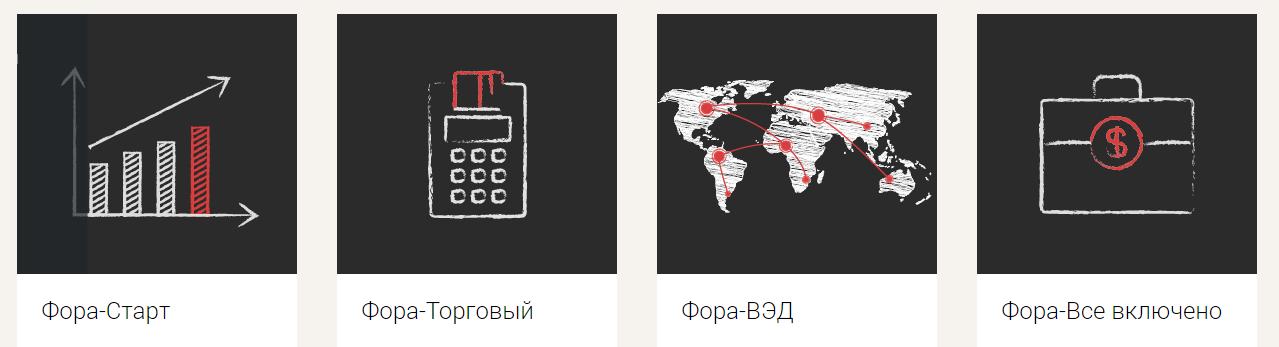 Пакеты услуг ЮЛ Фора-Банк
